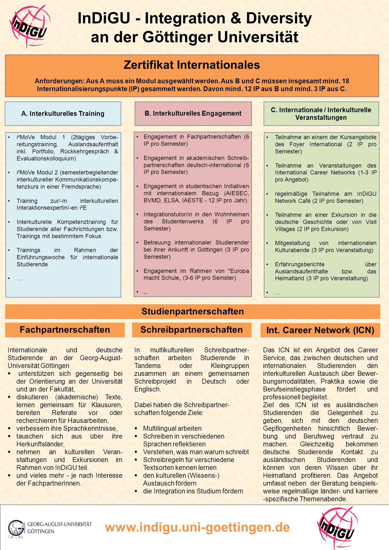InDiGU - Integration & Diversity an der Göttinger Universität Zertifikat Internationales Anforderungen: Aus A muss ein Modul ausgewählt werden. Aus B