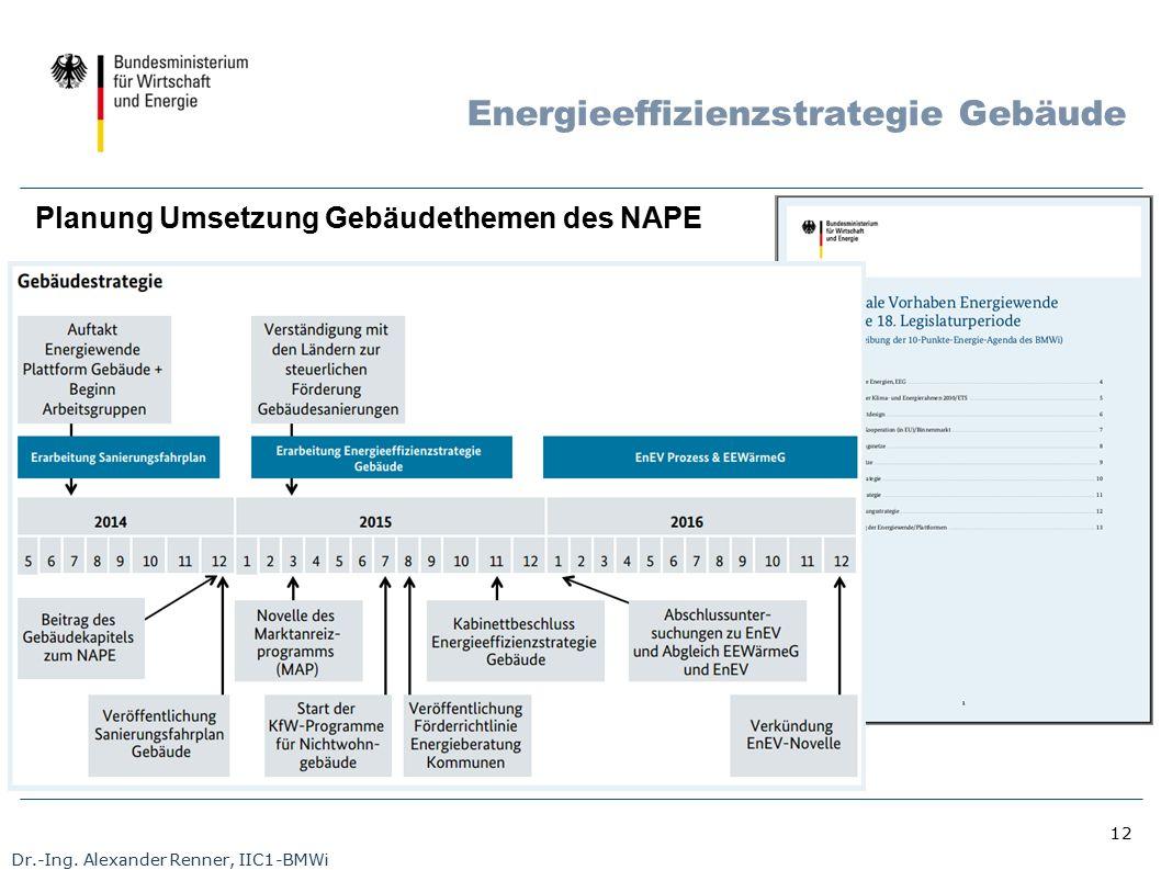 12 Energieeffizienzstrategie Gebäude Dr.-Ing. Alexander Renner, IIC1-BMWi Planung Umsetzung Gebäudethemen des NAPE