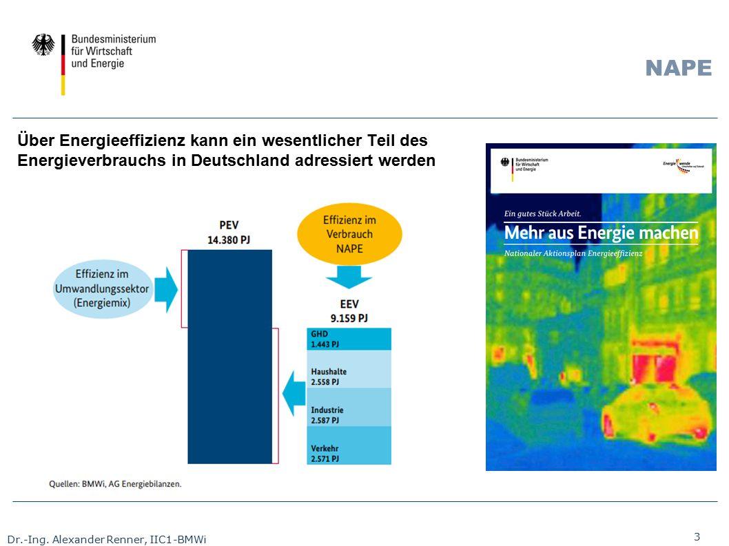 3 Dr.-Ing. Alexander Renner, IIC1-BMWi NAPE Über Energieeffizienz kann ein wesentlicher Teil des Energieverbrauchs in Deutschland adressiert werden
