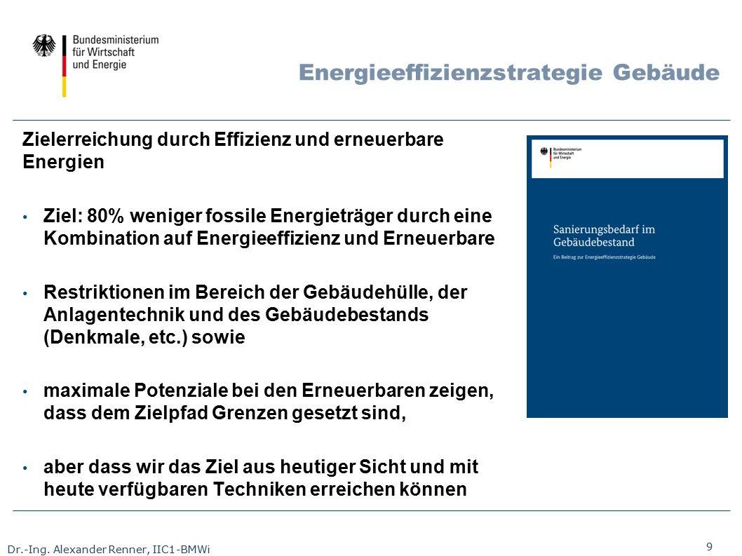 9 Energieeffizienzstrategie Gebäude Dr.-Ing. Alexander Renner, IIC1-BMWi Zielerreichung durch Effizienz und erneuerbare Energien Ziel: 80% weniger fos