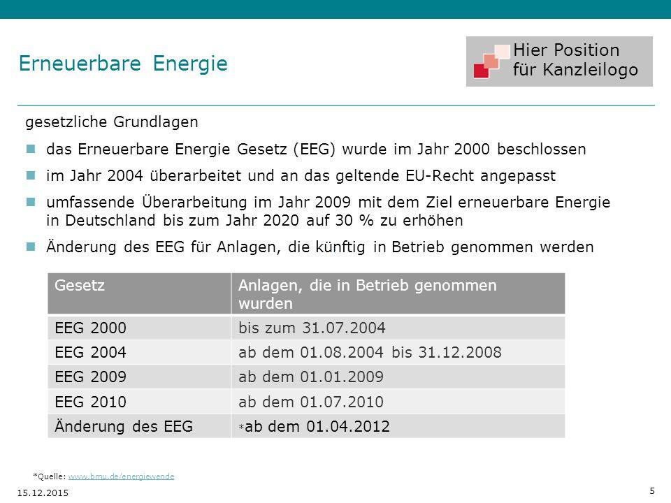 Hier Position für Kanzleilogo 5 15.12.2015 gesetzliche Grundlagen das Erneuerbare Energie Gesetz (EEG) wurde im Jahr 2000 beschlossen im Jahr 2004 übe