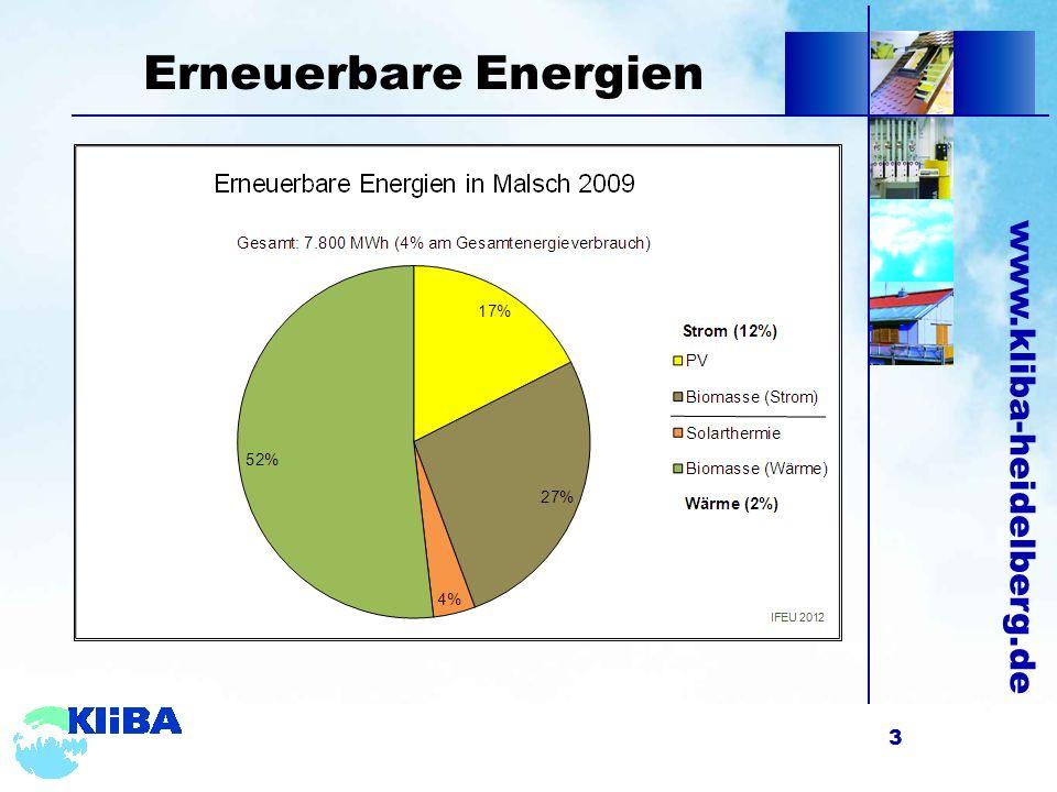 www.kliba-heidelberg.de CO 2 - Bilanz 4