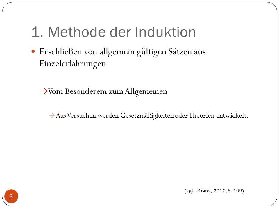 Abb.: Kranz, 2012, S. 115 14