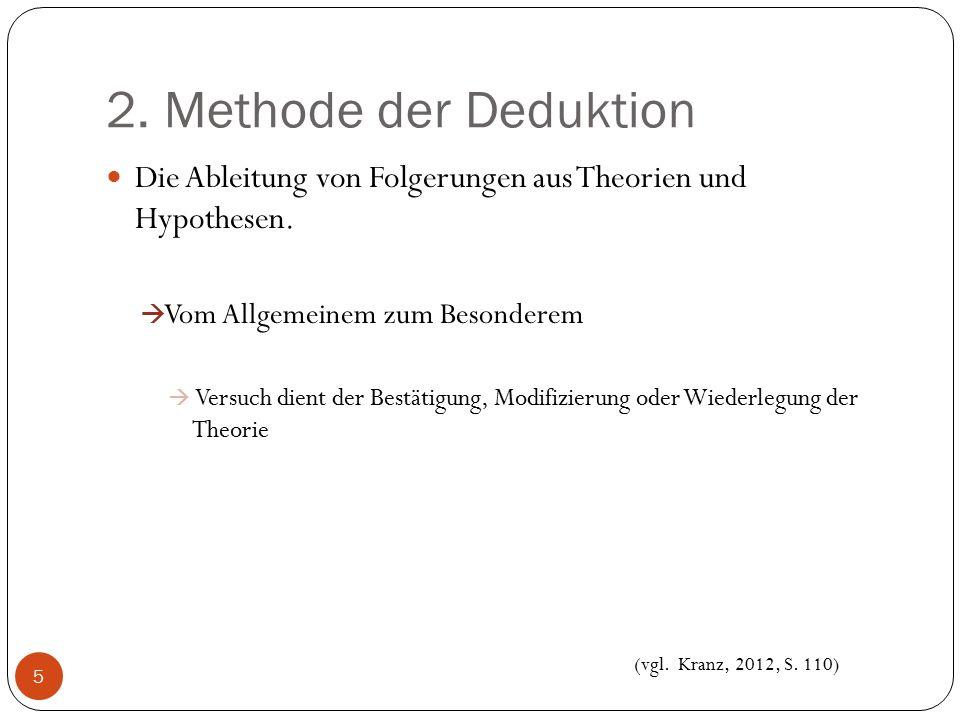 2. Methode der Deduktion Die Ableitung von Folgerungen aus Theorien und Hypothesen.  Vom Allgemeinem zum Besonderem  Versuch dient der Bestätigung,