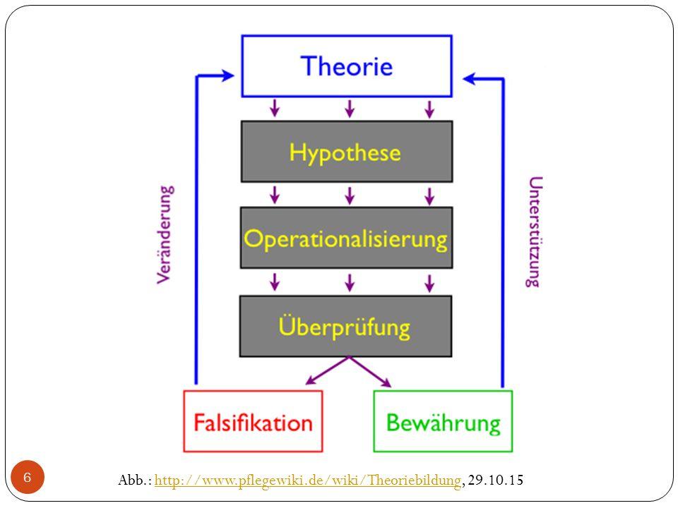Abb.: Kranz, 2012, S. 140 27