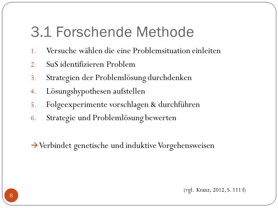 3.1 Forschende Methode 1. Versuche wählen die eine Problemsituation einleiten 2. SuS identifizieren Problem 3. Strategien der Problemlösung durchdenke