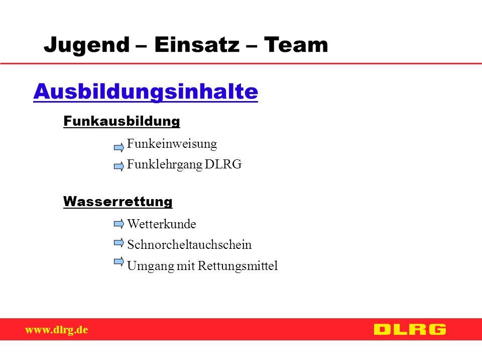www.dlrg.de Jugend – Einsatz – Team Ausbildungsinhalte Funkausbildung Funkeinweisung Funklehrgang DLRG Wasserrettung Wetterkunde Schnorcheltauchschein