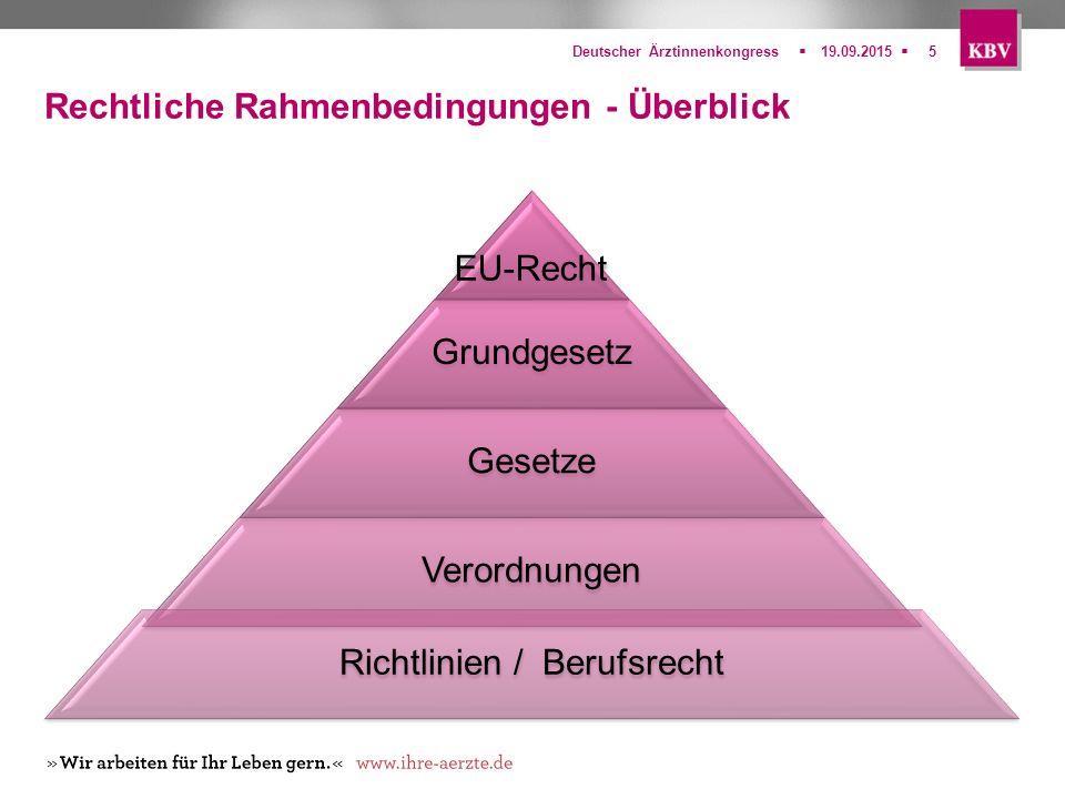  Deutscher Ärztinnenkongress19.09.20155 EU-Recht Grundgesetz Gesetze Verordnungen Richtlinien / Berufsrecht Rechtliche Rahmenbedingungen - Überblick