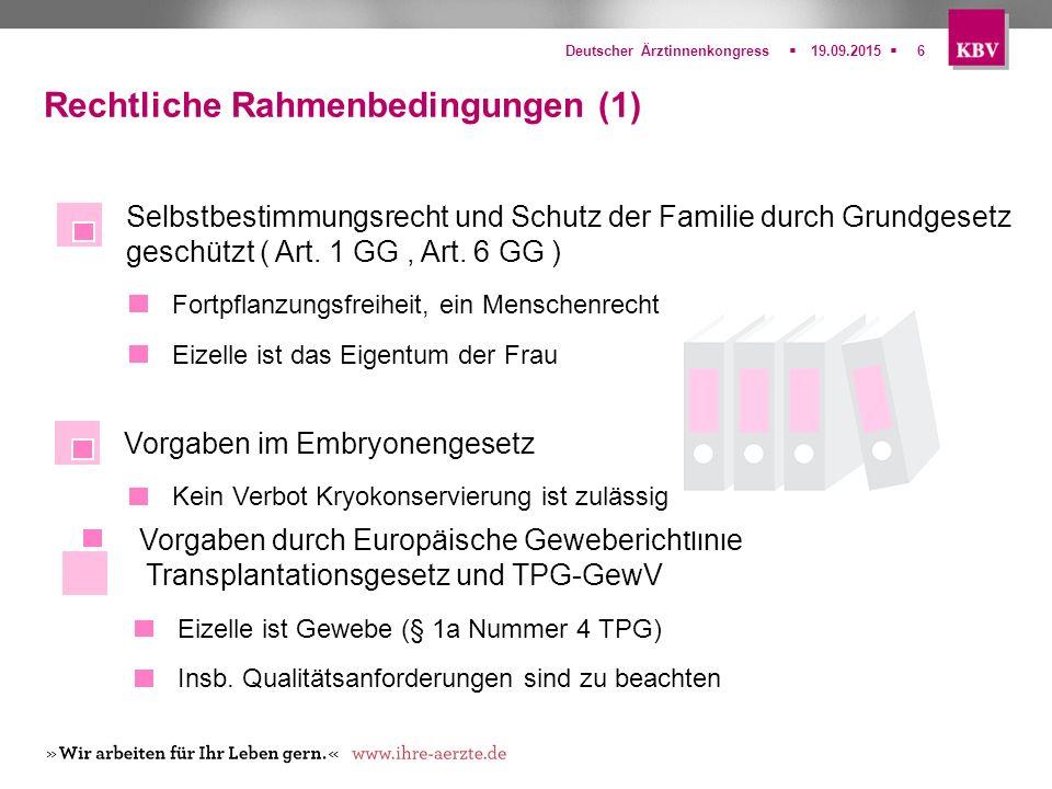  Deutscher Ärztinnenkongress19.09.20156 Rechtliche Rahmenbedingungen (1) Fortpflanzungsfreiheit, ein Menschenrecht Selbstbestimmungsrecht und Schutz
