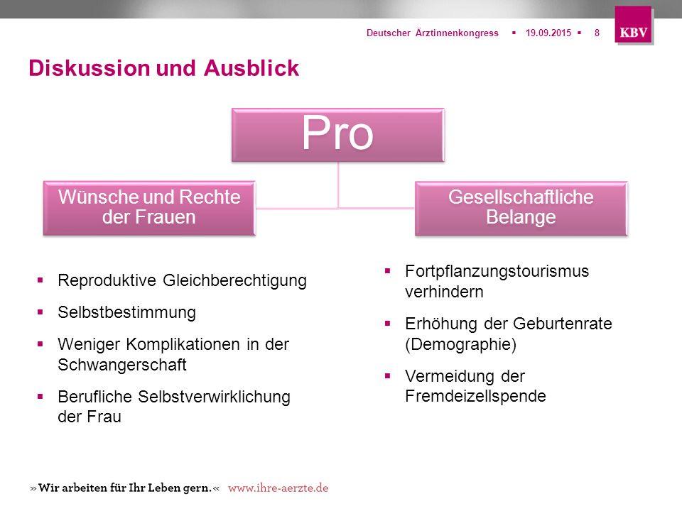  Deutscher Ärztinnenkongress19.09.20158 Diskussion und Ausblick Pro Wünsche und Rechte der Frauen Gesellschaftliche Belange  Reproduktive Gleichber