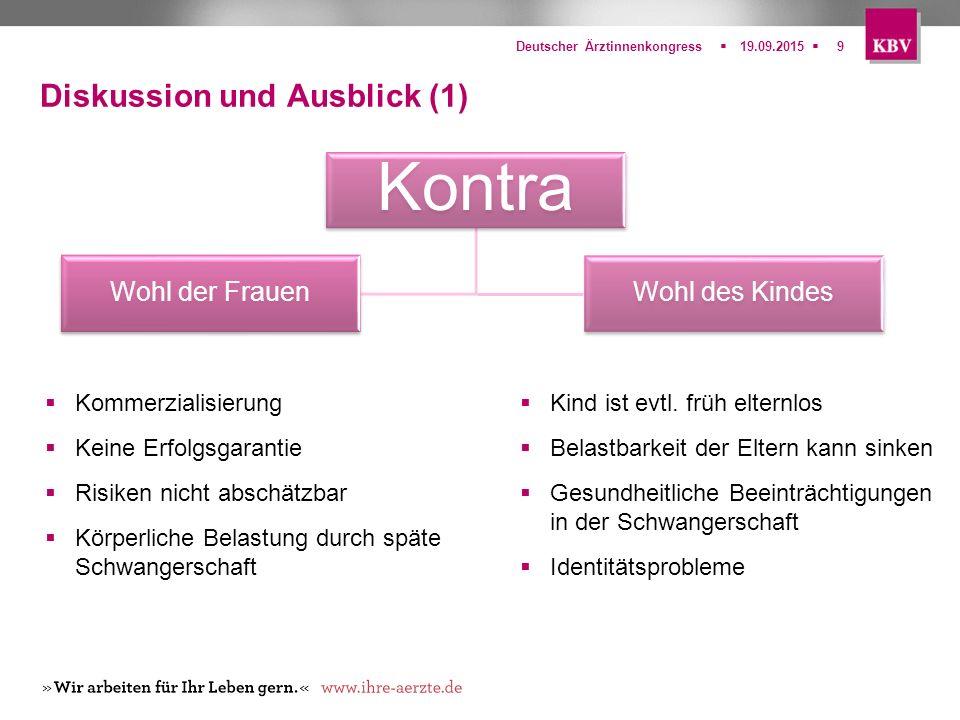  Deutscher Ärztinnenkongress19.09.20159 Diskussion und Ausblick (1) Kontra Wohl der Frauen Wohl des Kindes  Kommerzialisierung  Keine Erfolgsgaran