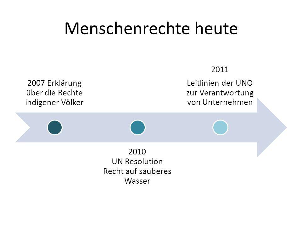 Menschenrechte heute 2007 Erklärung über die Rechte indigener Völker 2010 UN Resolution Recht auf sauberes Wasser 2011 Leitlinien der UNO zur Verantwo