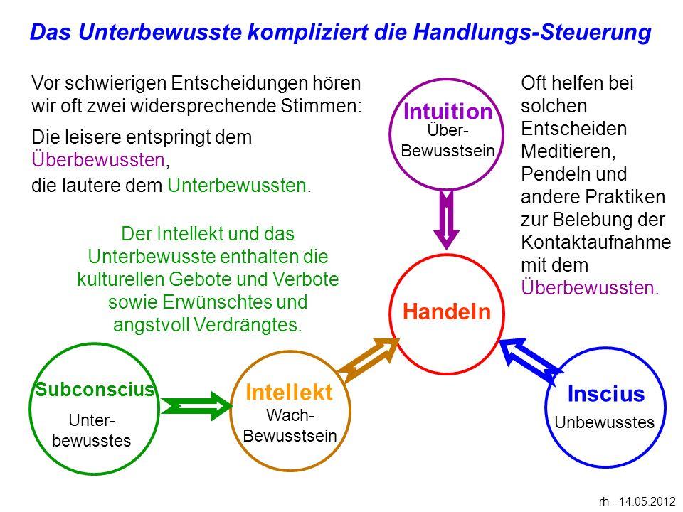 Intellekt Inscius Wach- Bewusstsein Handeln Unbewusstes Das Unterbewusste kompliziert die Handlungs-Steuerung rh - 14.05.2012 Der Intellekt und das Un