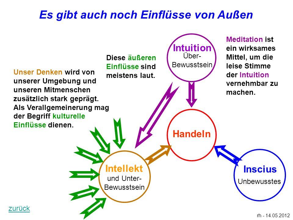 Intellekt Intuition Inscius und Unter- Bewusstsein Über- Bewusstsein Handeln Unbewusstes Es gibt auch noch Einflüsse von Außen rh - 14.05.2012 Unser D