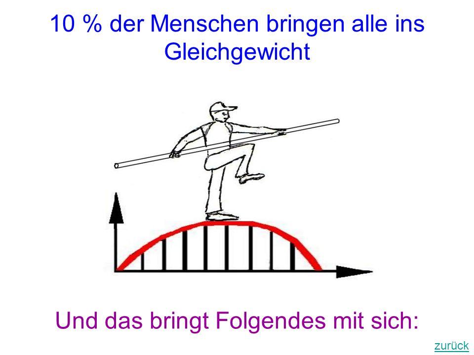 Und das bringt Folgendes mit sich: 10 % der Menschen bringen alle ins Gleichgewicht zurück