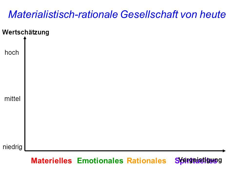 MateriellesRationalesEmotionalesSpirituelles Materialistisch-rationale Gesellschaft von heute hoch niedrig mittel Wertschätzung Vergeistigung