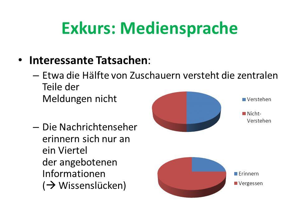 Exkurs: Mediensprache Interessante Tatsachen: – Etwa die Hälfte von Zuschauern versteht die zentralen Teile der Meldungen nicht – Die Nachrichtenseher