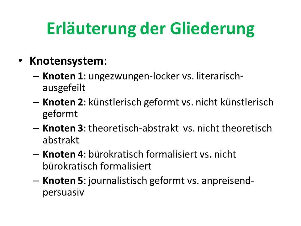 Erläuterung der Gliederung Knotensystem: – Knoten 1: ungezwungen-locker vs. literarisch- ausgefeilt – Knoten 2: künstlerisch geformt vs. nicht künstle