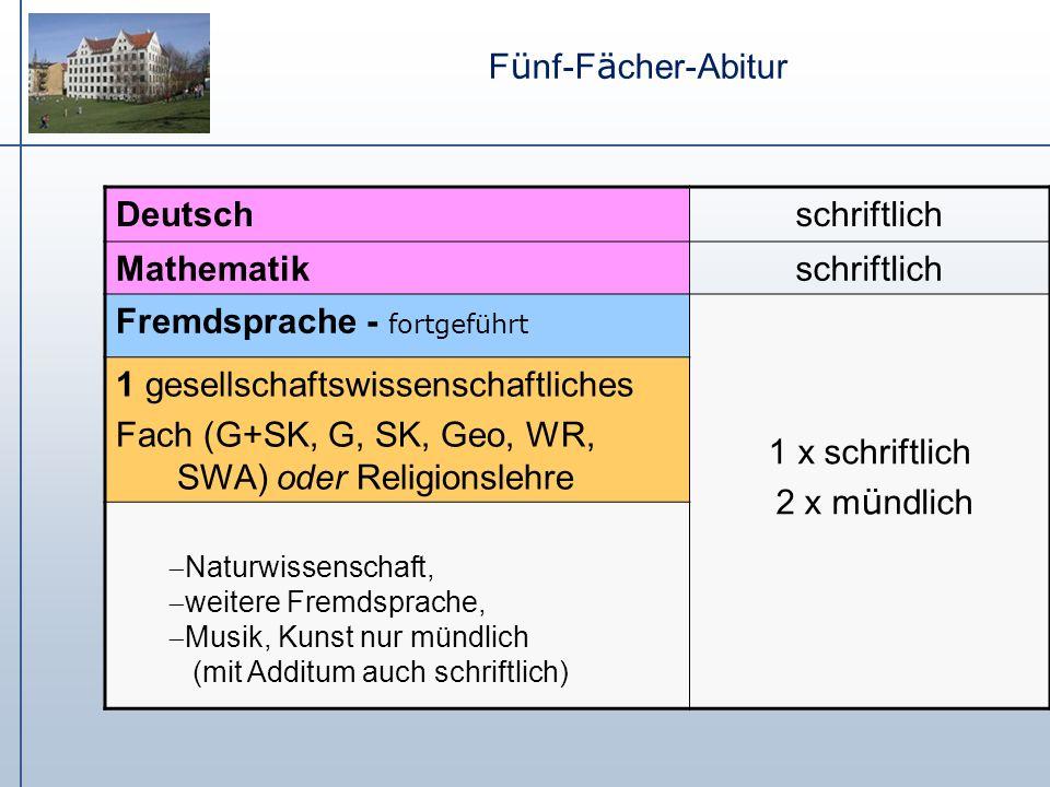 F ü nf-F ä cher-Abitur Deutschschriftlich Mathematikschriftlich Fremdsprache - fortgeführt 1 x schriftlich 2 x m ü ndlich 1 gesellschaftswissenschaftl