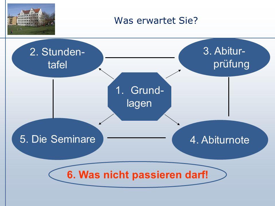 Was erwartet Sie? 2. Stunden- tafel 3. Abitur- prüfung 4. Abiturnote 5. Die Seminare 1.Grund- lagen 6. Was nicht passieren darf!