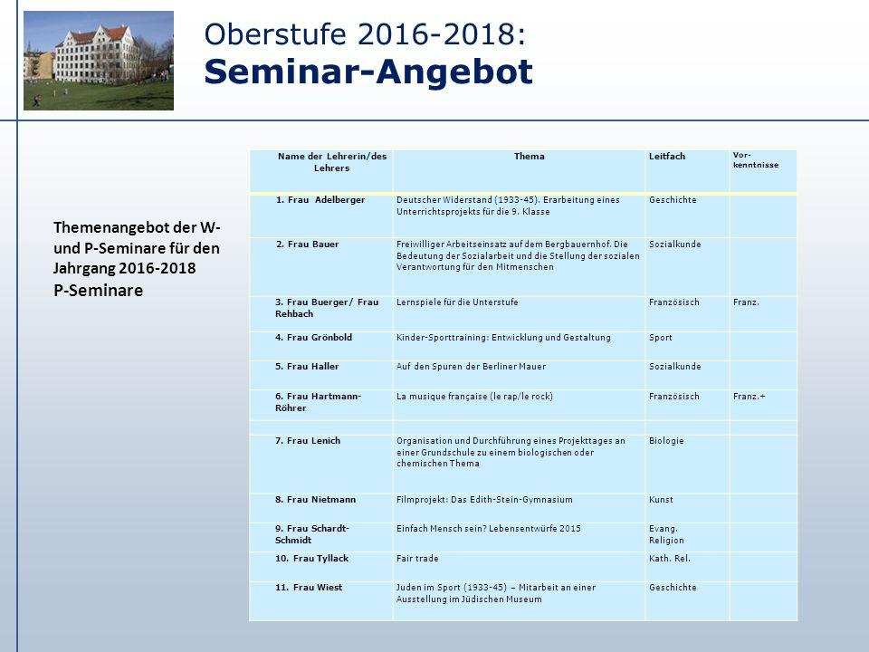 Oberstufe 2016-2018: Seminar-Angebot Name der Lehrerin/des Lehrers ThemaLeitfach Vor- kenntnisse 1. Frau Adelberger Deutscher Widerstand (1933-45). Er