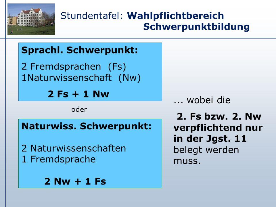 Stundentafel: Wahlpflichtbereich Schwerpunktbildung Sprachl. Schwerpunkt: 2 Fremdsprachen (Fs) 1Naturwissenschaft (Nw) 2 Fs + 1 Nw Naturwiss. Schwerpu