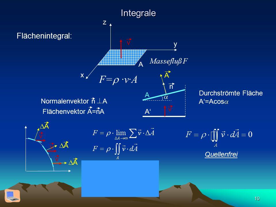 10Integrale Flächenintegral: y x z v Massefluß F F=  ·v·A Normalenvektor n A v  n A A' Durchströmte Fläche A'=Acos  Flächenvektor A=nA AA v v v AA AA Geschlossene Fläche Quellenfrei A A