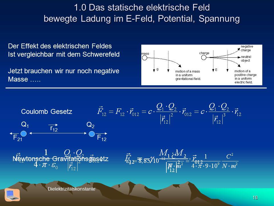 18 Der Effekt des elektrischen Feldes Ist vergleichbar mit dem Schwerefeld Jetzt brauchen wir nur noch negative Masse ….. 1.0 Das statische elektrisch