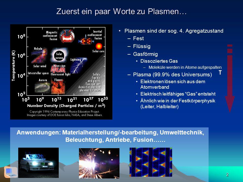 2 Zuerst ein paar Worte zu Plasmen… Plasmen sind der sog. 4. Agregatzustand –Fest –Flüssig –Gasförmig Dissoziiertes Gas – Moleküle werden in Atome auf