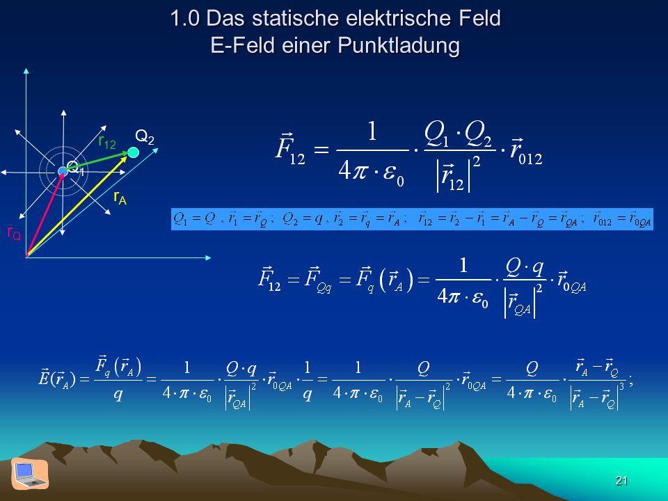 21 1.0 Das statische elektrische Feld E-Feld einer Punktladung Q1Q1 Q2Q2 rQrQ rArA r 12