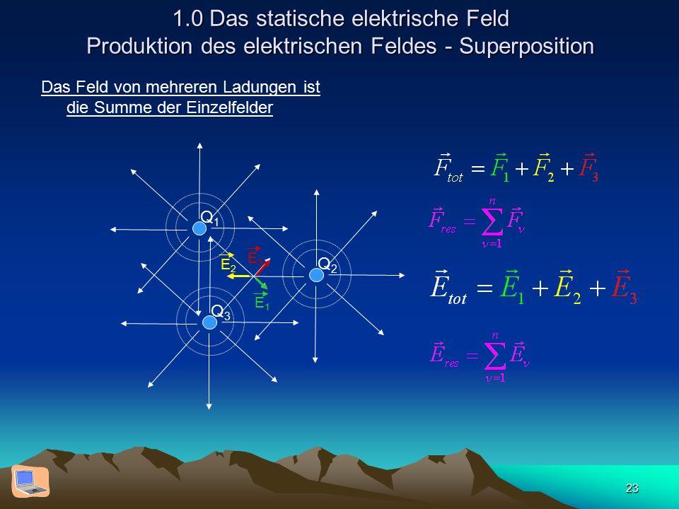 23 1.0 Das statische elektrische Feld Produktion des elektrischen Feldes - Superposition Das Feld von mehreren Ladungen ist die Summe der Einzelfelder Q1Q1 Q2Q2 Q3Q3 E3E3 E1E1 E2E2