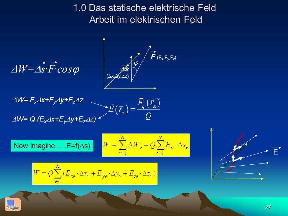 27 1.0 Das statische elektrische Feld Arbeit im elektrischen Feld F (F x,F y,F z )  s (  x,  y,  z)   W= F x  x+F y  y+F z  z  W= Q (E x  x+E y  y+E z  z) Now imagine…..E=f(  s)  W=  s·F·cos  E