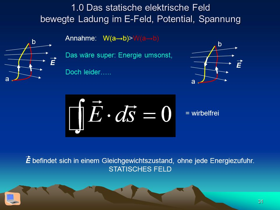 31 1.0 Das statische elektrische Feld bewegte Ladung im E-Feld, Potential, Spannung a b Annahme: W(a→b)>W(a→b) Das wäre super: Energie umsonst, Doch leider…..