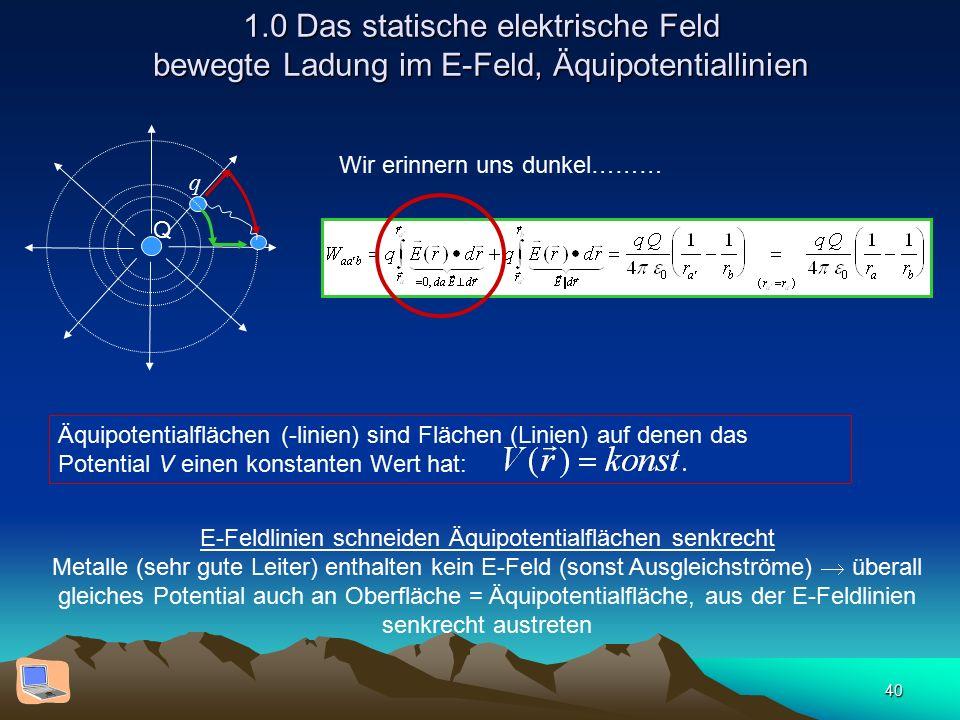 40 1.0 Das statische elektrische Feld bewegte Ladung im E-Feld, Äquipotentiallinien Q q Wir erinnern uns dunkel……… Äquipotentialflächen (-linien) sind Flächen (Linien) auf denen das Potential V einen konstanten Wert hat: E-Feldlinien schneiden Äquipotentialflächen senkrecht Metalle (sehr gute Leiter) enthalten kein E-Feld (sonst Ausgleichströme)  überall gleiches Potential auch an Oberfläche = Äquipotentialfläche, aus der E-Feldlinien senkrecht austreten