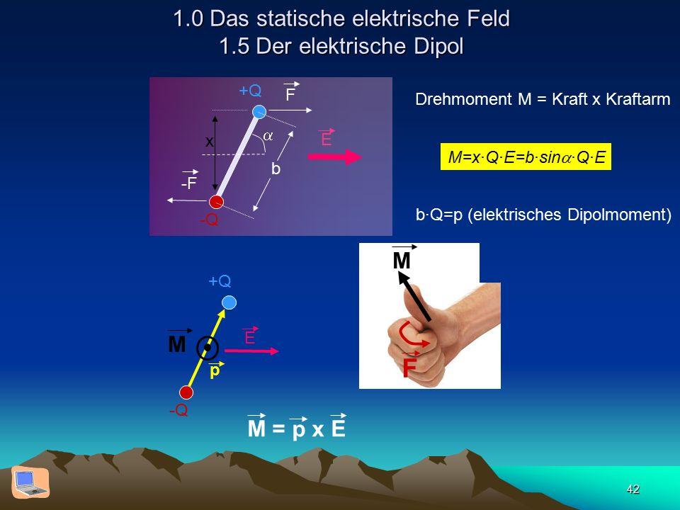 42 1.0 Das statische elektrische Feld 1.5 Der elektrische Dipol E  +Q -Q F -F b x Drehmoment M = Kraft x Kraftarm M=x·Q·E=b·sin  ·Q·E b·Q=p (elektri