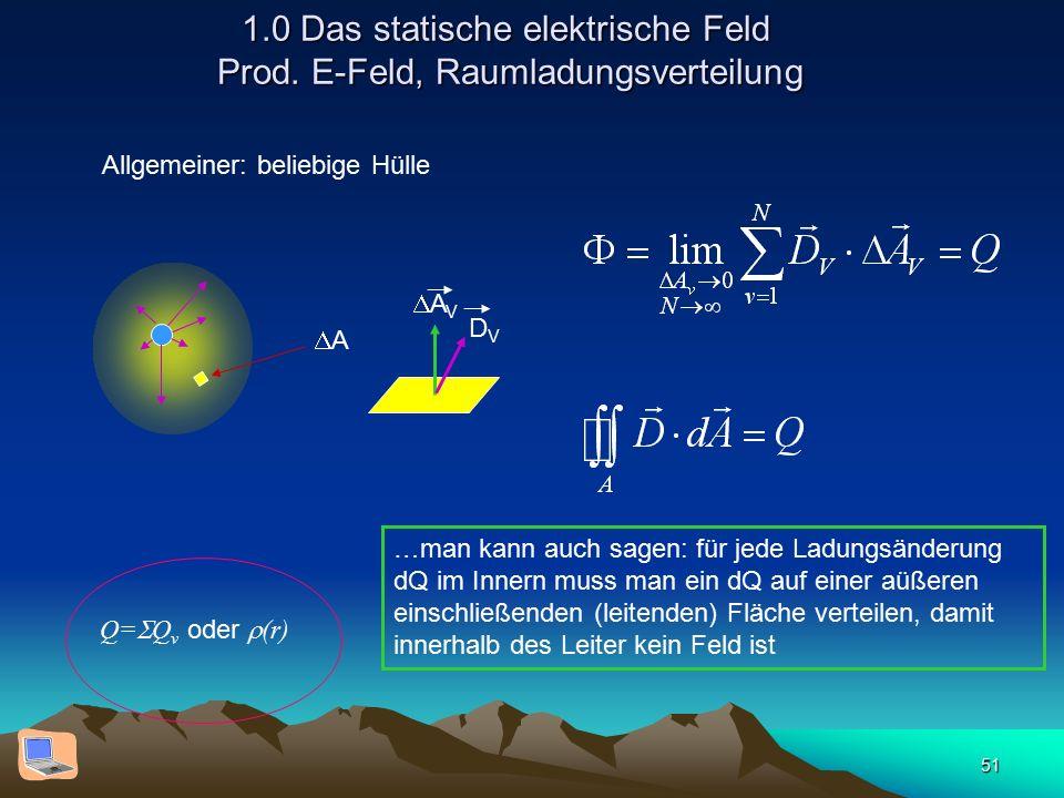 51 1.0 Das statische elektrische Feld Prod. E-Feld, Raumladungsverteilung Allgemeiner: beliebige Hülle AA AVAV DVDV Q=  Q v oder  (r) …man kann