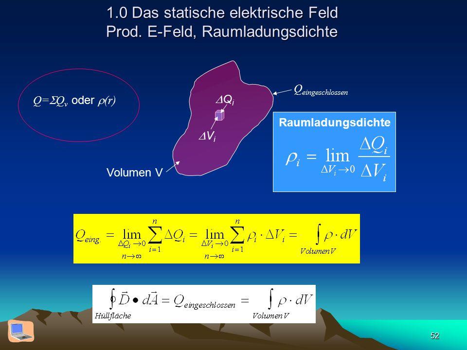 52 1.0 Das statische elektrische Feld Prod. E-Feld, Raumladungsdichte Q=  Q v oder  (r) Volumen V Q eingeschlossen QiQi ViVi Raumladungsdichte