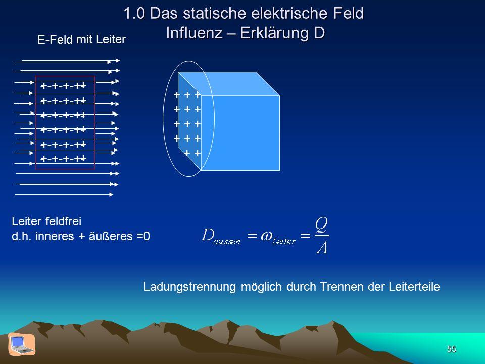 55 1.0 Das statische elektrische Feld Influenz – Erklärung D ------------ ++++++++++++ E-Feld +-+-+-+- mit Leiter Leiter feldfrei d.h. inneres + äußer