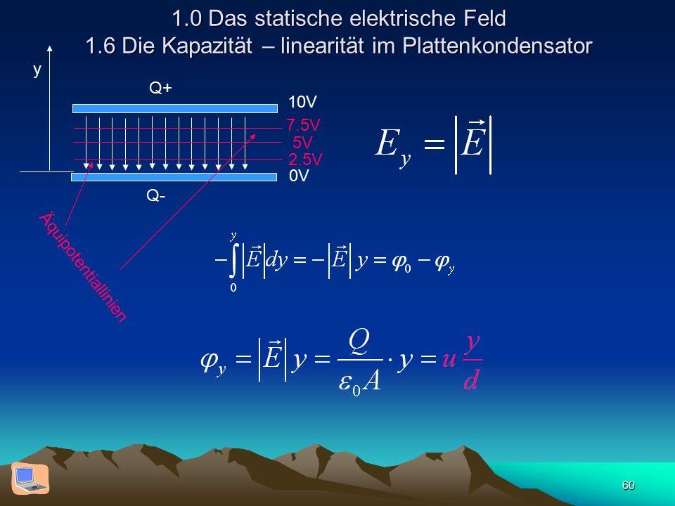 60 1.0 Das statische elektrische Feld 1.6 Die Kapazität – linearität im Plattenkondensator Q+ Q- y 0V 10V 2.5V 5V 7.5V Äquipotentiallinien
