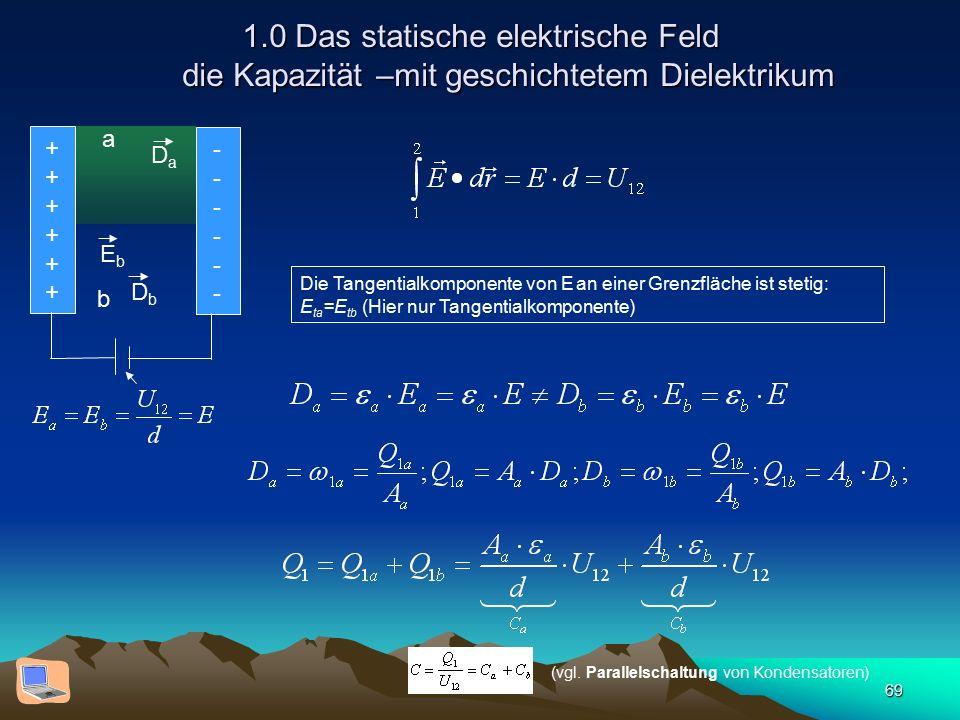69 1.0 Das statische elektrische Feld die Kapazität –mit geschichtetem Dielektrikum Die Tangentialkomponente von E an einer Grenzfläche ist stetig: E