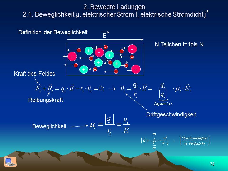 72 2. Bewegte Ladungen 2.1. Beweglichkeit µ, elektrischer Strom I, elektrische Stromdicht j Definition der Beweglichkeit - + - E - - - - - - - - - + +