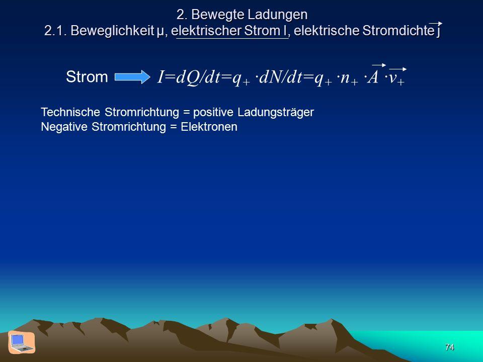 74 2. Bewegte Ladungen 2.1. Beweglichkeit µ, elektrischer Strom I, elektrische Stromdichte j I=dQ/dt=q + ·dN/dt=q + ·n + ·A ·v + Strom Technische Stro