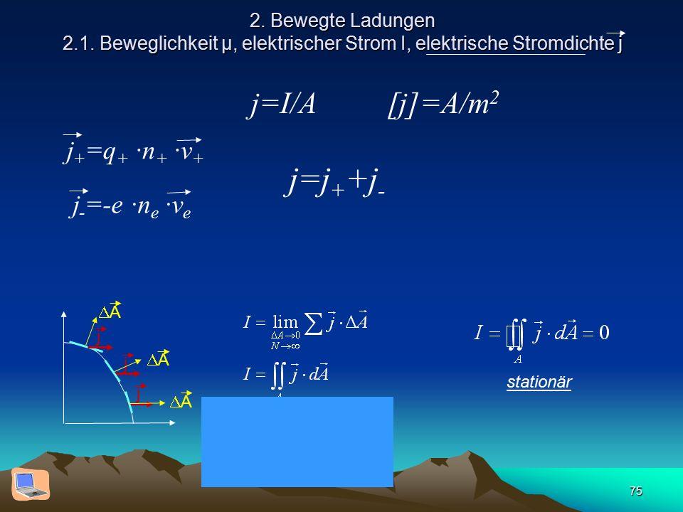 75 2. Bewegte Ladungen 2.1. Beweglichkeit µ, elektrischer Strom I, elektrische Stromdichte j j + =q + ·n + ·v + j=I/A[j]=A/m 2 j - =-e ·n e ·v e AA