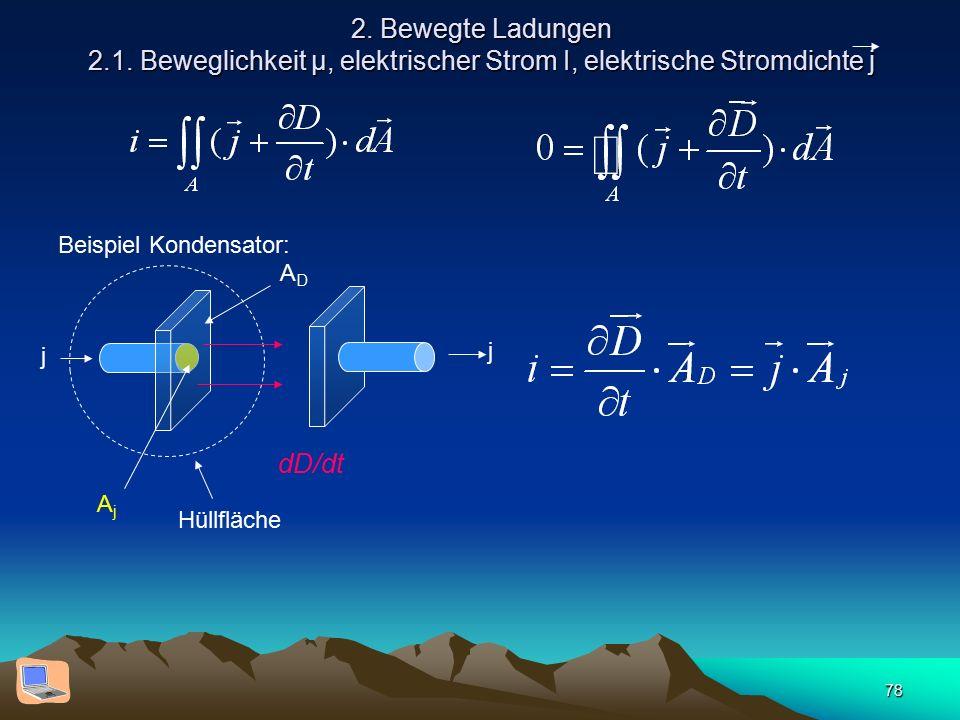 78 2. Bewegte Ladungen 2.1. Beweglichkeit µ, elektrischer Strom I, elektrische Stromdichte j Beispiel Kondensator: j AjAj j Hüllfläche ADAD dD/dt