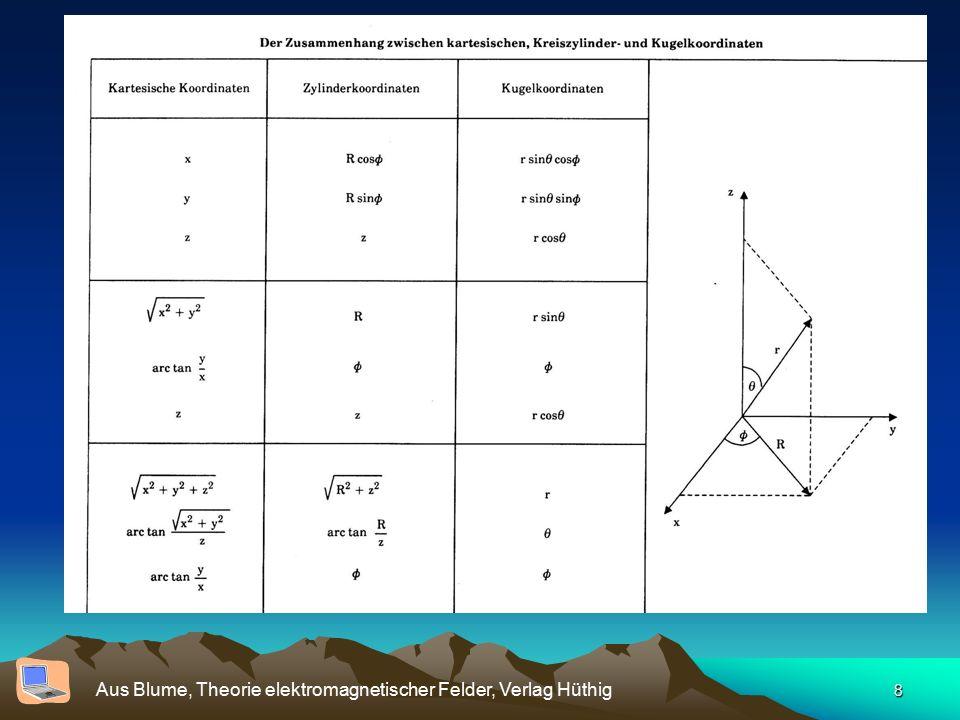 39 1.0 Das statische elektrische Feld bewegte Ladung im E-Feld, Maschengleichung V1V1 V3V3 V2V2 U 13 U 21 U 32 U 12 MASCHE: