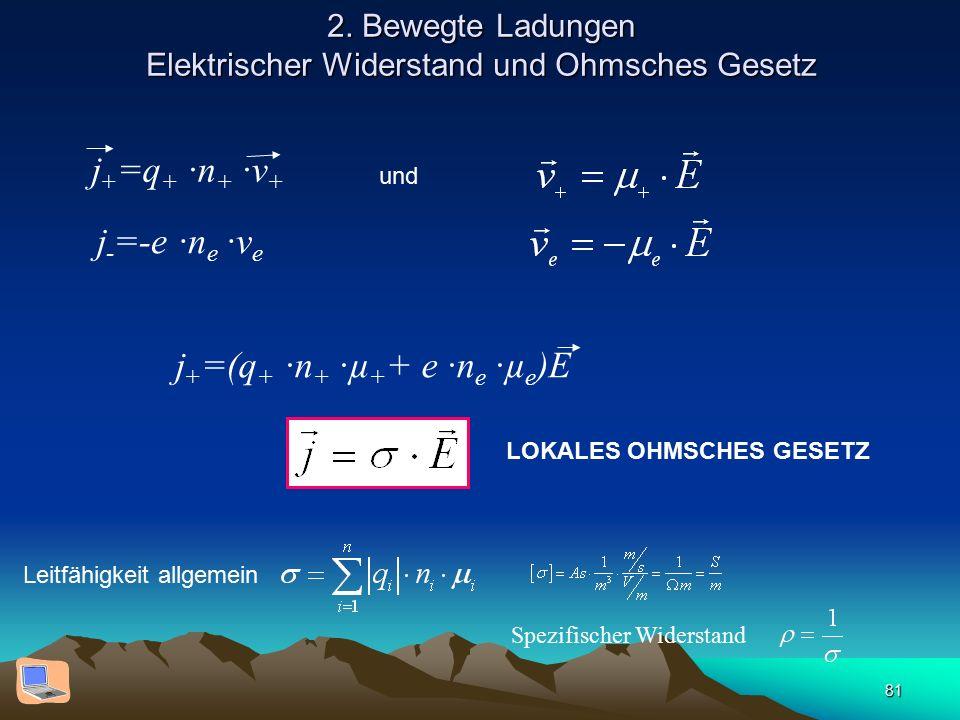 81 2. Bewegte Ladungen Elektrischer Widerstand und Ohmsches Gesetz j + =q + ·n + ·v + und j - =-e ·n e ·v e j + =(q + ·n + ·µ + + e ·n e ·µ e )E LOKAL
