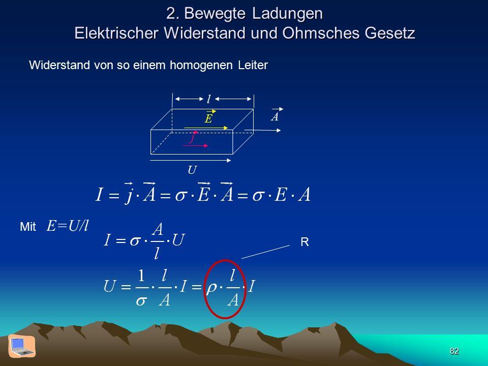 82 2. Bewegte Ladungen Elektrischer Widerstand und Ohmsches Gesetz Widerstand von so einem homogenen Leiter l j U E A Mit E=U/l R