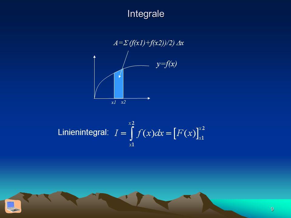 30 1.0 Das statische elektrische Feld Arbeit im elektrischen Feld - Wegunabhängigkeit Q q (auf beliebigem Weg) Im elektrostatischen Feld ist die Arbeit bei Verschiebung einer Ladung von der Wahl des Weges unabhängig