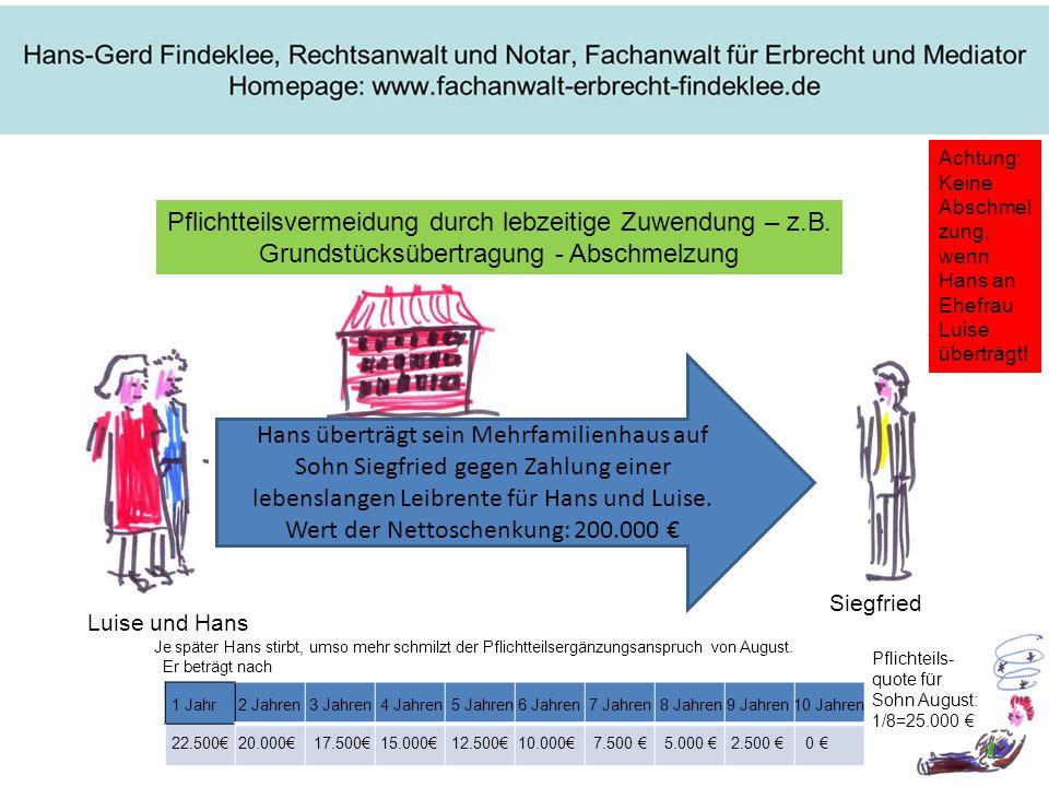 Pflichtteilsvermeidung durch lebzeitige Zuwendung – z.B. Grundstücksübertragung - Abschmelzung Hans überträgt sein Mehrfamilienhaus auf Sohn Siegfried