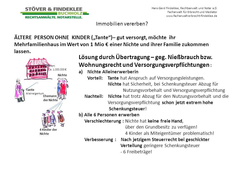 Hans-Gerd Findeklee, Rechtsanwalt und Notar a.D. Fachanwalt für Erbrecht und Mediator www.fachanwalt-erbrecht-findeklee.de ÄLTERE PERSON OHNE KINDER (